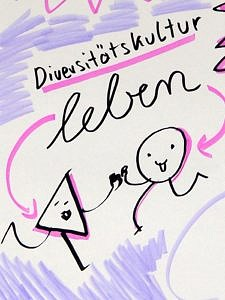 """Das Bild zeigt einen comicartige Zeichnung, in dem sich ein Kreis und ein Dreick abklatschen, darüber steht: """"Diversitätskultur leben"""""""